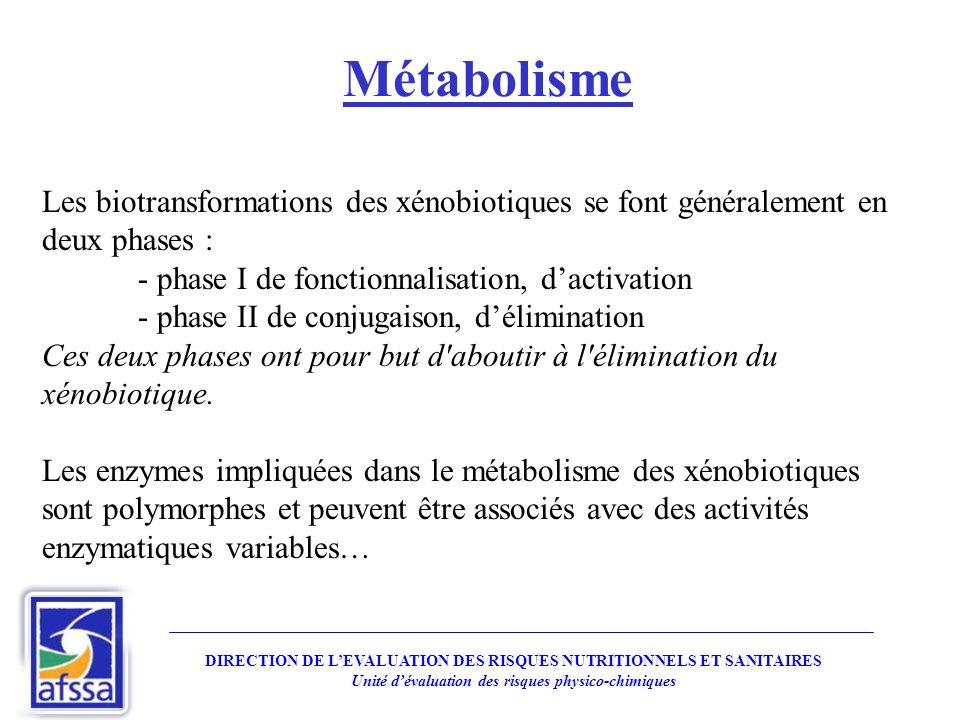 Les biotransformations des xénobiotiques se font généralement en deux phases : - phase I de fonctionnalisation, dactivation - phase II de conjugaison,