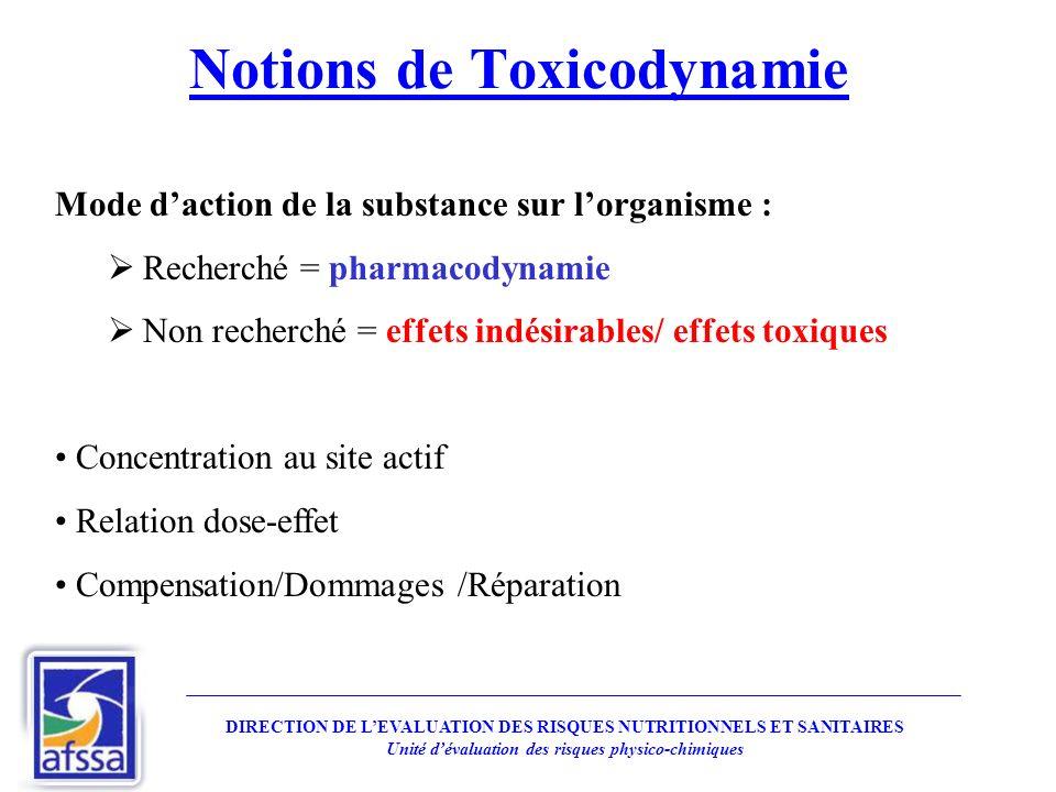 Notions de Toxicodynamie Mode daction de la substance sur lorganisme : Recherché = pharmacodynamie Non recherché = effets indésirables/ effets toxique