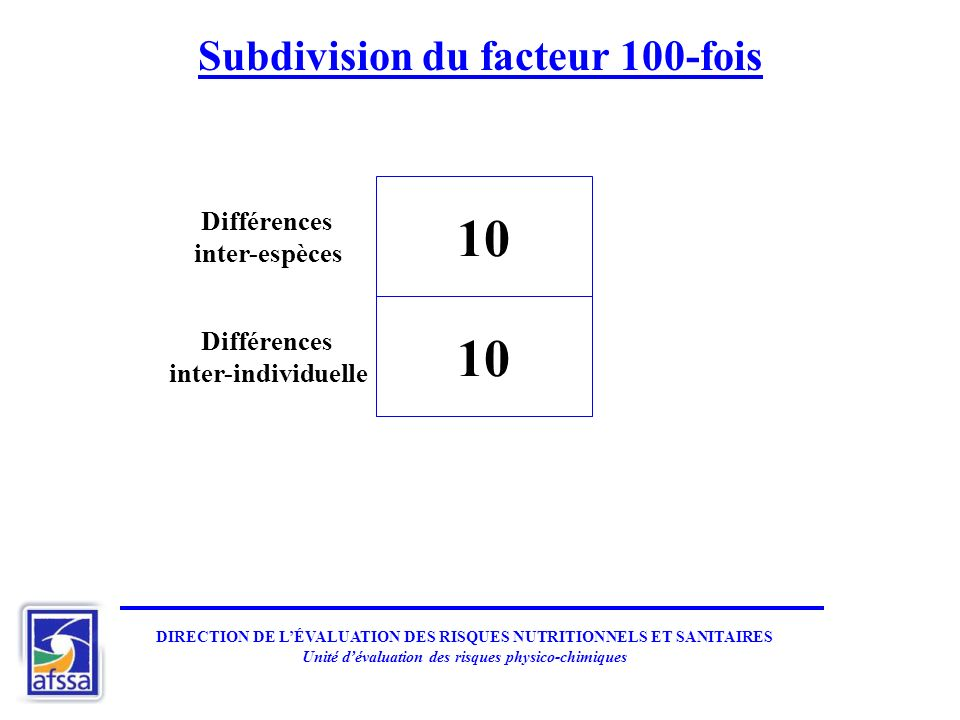 DIRECTION DE LÉVALUATION DES RISQUES NUTRITIONNELS ET SANITAIRES Unité dévaluation des risques physico-chimiques Subdivision du facteur 100-fois 10 Di