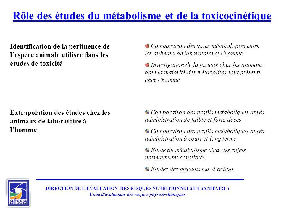 Rôle des études du métabolisme et de la toxicocinétique Identification de la pertinence de lespèce animale utilisée dans les études de toxicité Compar
