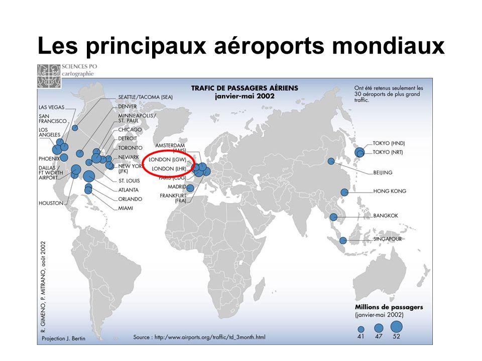Les principaux aéroports mondiaux