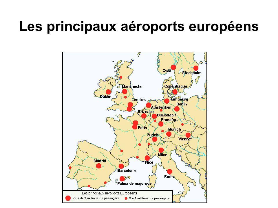 Les principaux aéroports européens