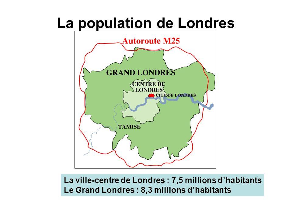 La diversité ethnique Recensement de 2001: 60% de Britanniques 12% dIndiens 11% de Blacks (Africains, Antillais) 8% de Polonais, Grecs, Italiens, Français… 2% de Chinois 7% autres En 2006, 2,2 millions de Londoniens sont nés à létranger.