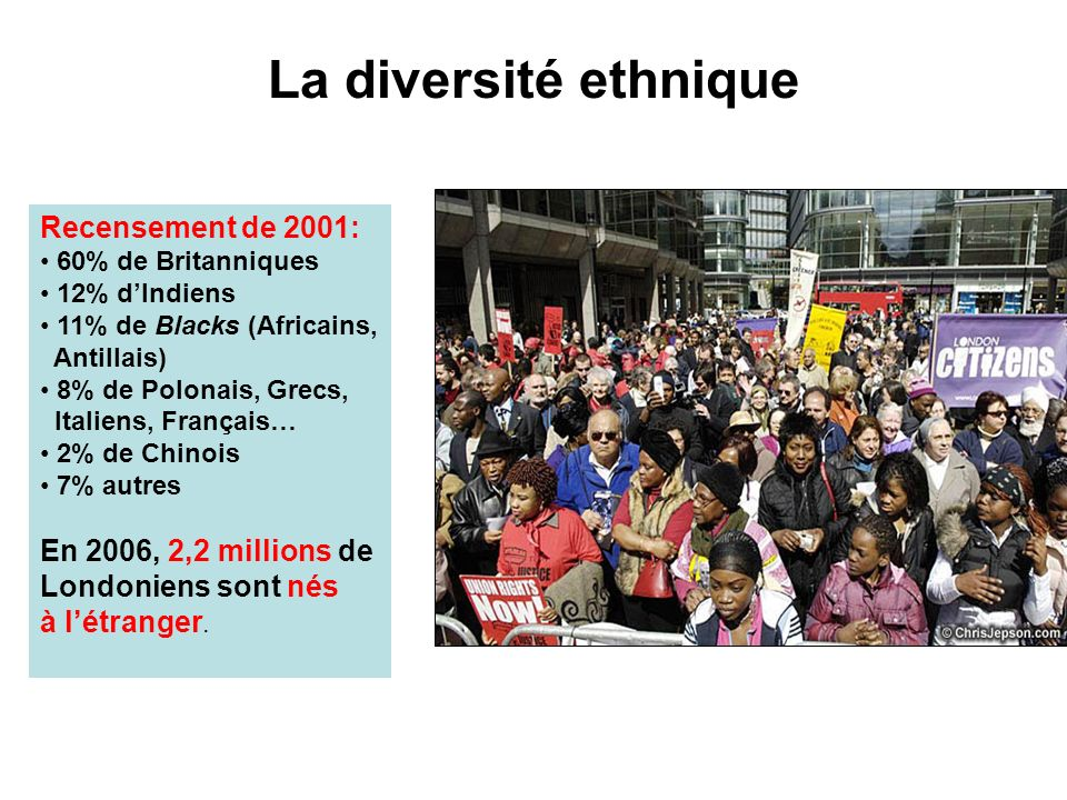 La diversité ethnique Recensement de 2001: 60% de Britanniques 12% dIndiens 11% de Blacks (Africains, Antillais) 8% de Polonais, Grecs, Italiens, Fran