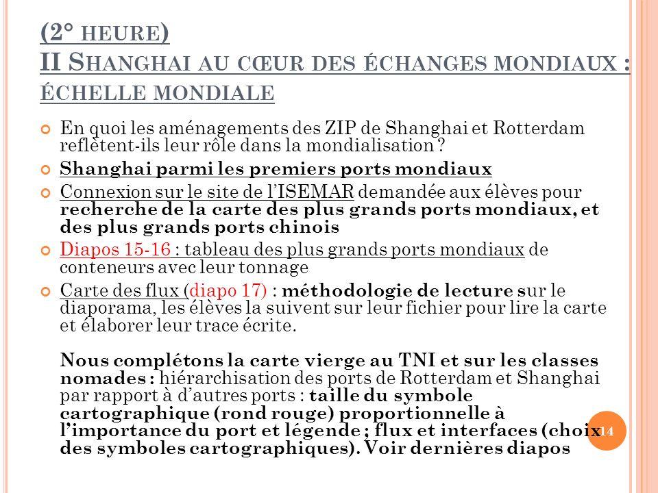 (2° HEURE ) II S HANGHAI AU CŒUR DES ÉCHANGES MONDIAUX : ÉCHELLE MONDIALE En quoi les aménagements des ZIP de Shanghai et Rotterdam reflètent-ils leur rôle dans la mondialisation .