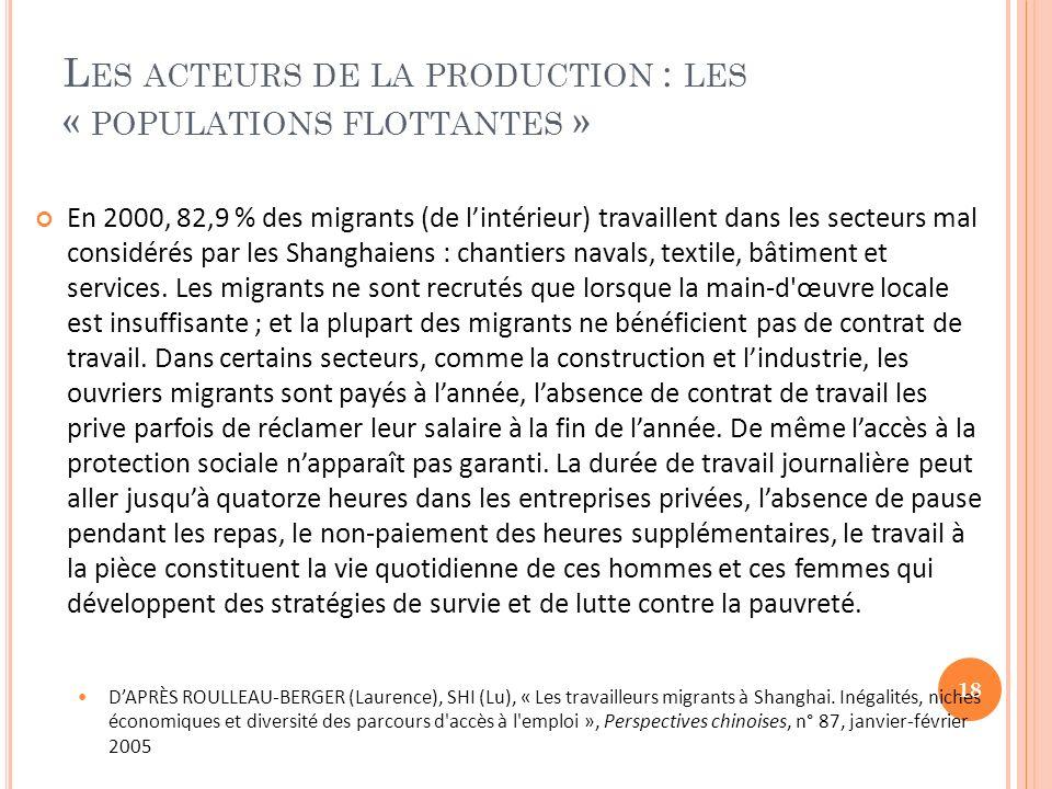 L ES ACTEURS DE LA PRODUCTION : LES « POPULATIONS FLOTTANTES » En 2000, 82,9 % des migrants (de lintérieur) travaillent dans les secteurs mal considérés par les Shanghaiens : chantiers navals, textile, bâtiment et services.
