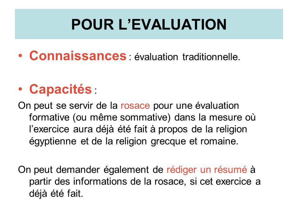 POUR LEVALUATION Connaissances : évaluation traditionnelle. Capacités : On peut se servir de la rosace pour une évaluation formative (ou même sommativ