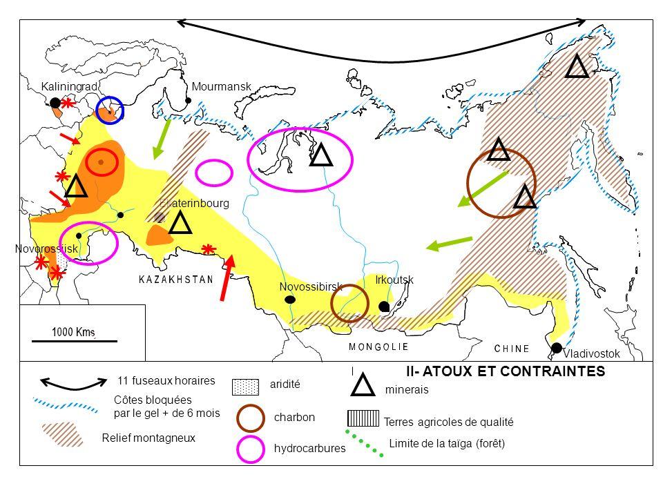 Mourmansk Ekaterinbourg Novossibirsk Vladivostok Novorossiisk Irkoutsk Kaliningrad 11 fuseaux horaires Côtes bloquées par le gel + de 6 mois Relief mo