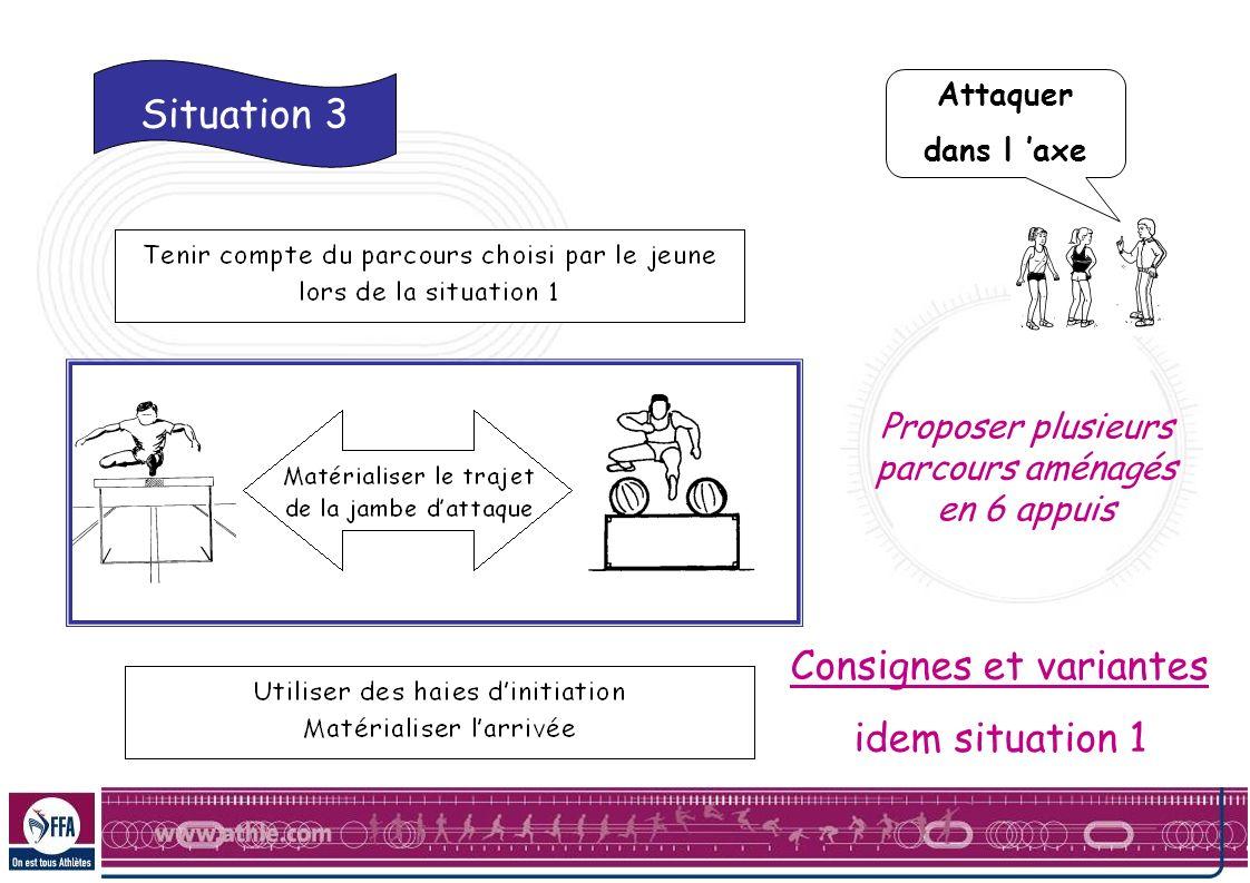 Attaquer dans l axe Proposer plusieurs parcours aménagés en 6 appuis Consignes et variantes idem situation 1 Situation 3
