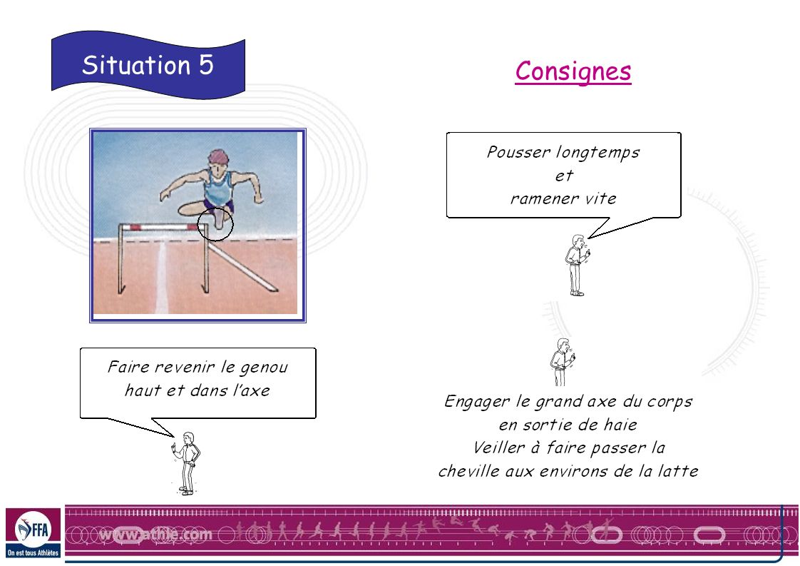 Consignes Situation 5