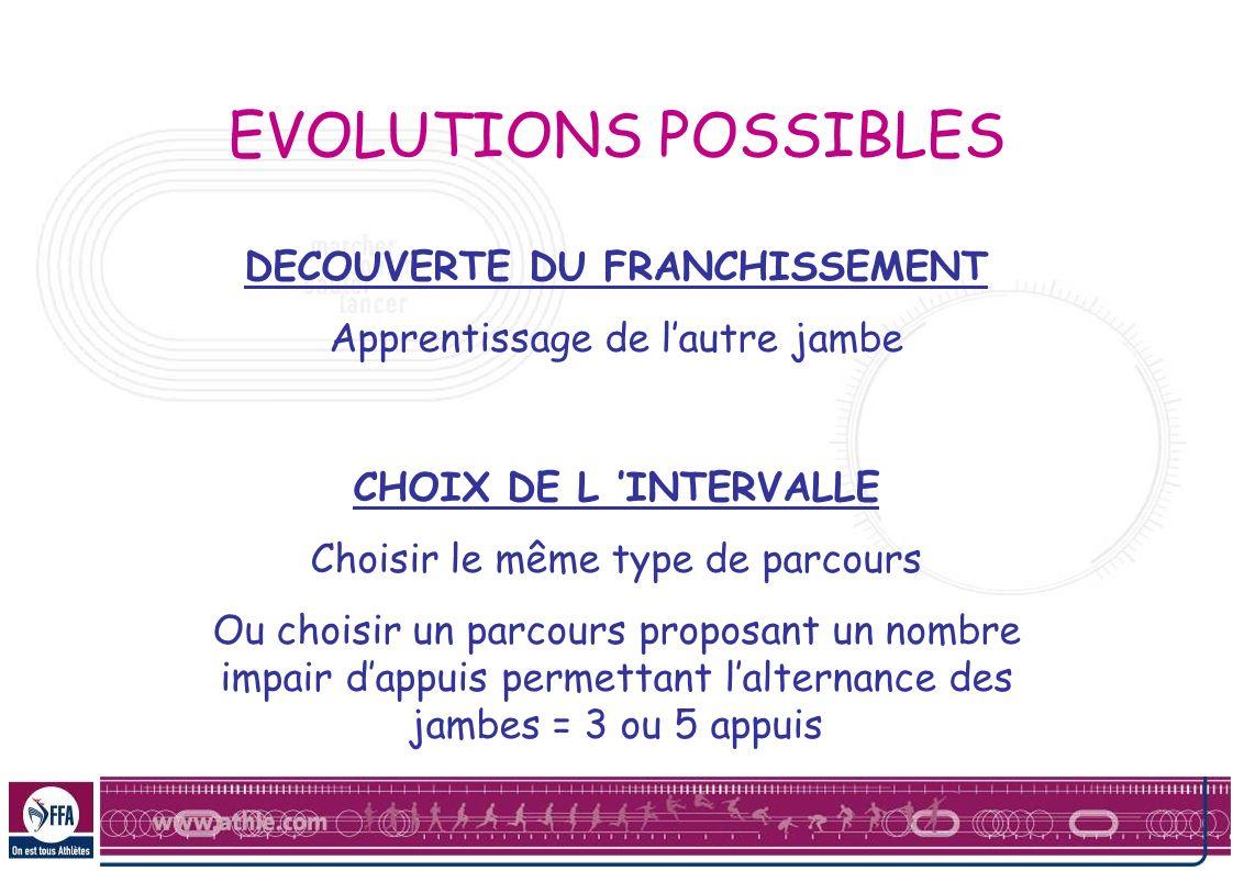 EVOLUTIONS POSSIBLES DECOUVERTE DU FRANCHISSEMENT Apprentissage de lautre jambe CHOIX DE L INTERVALLE Choisir le même type de parcours Ou choisir un p