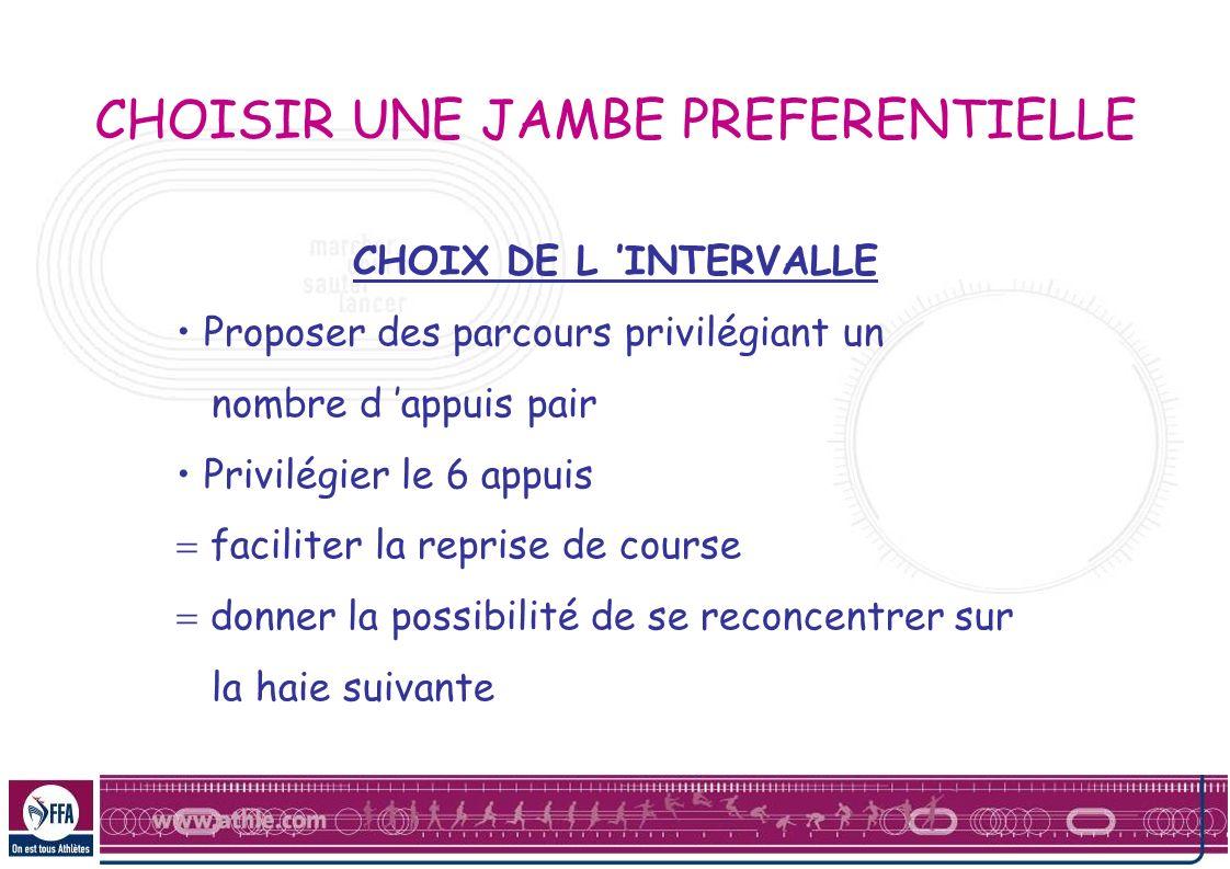 CHOISIR UNE JAMBE PREFERENTIELLE CHOIX DE L INTERVALLE Proposer des parcours privilégiant un nombre d appuis pair Privilégier le 6 appuis = faciliter