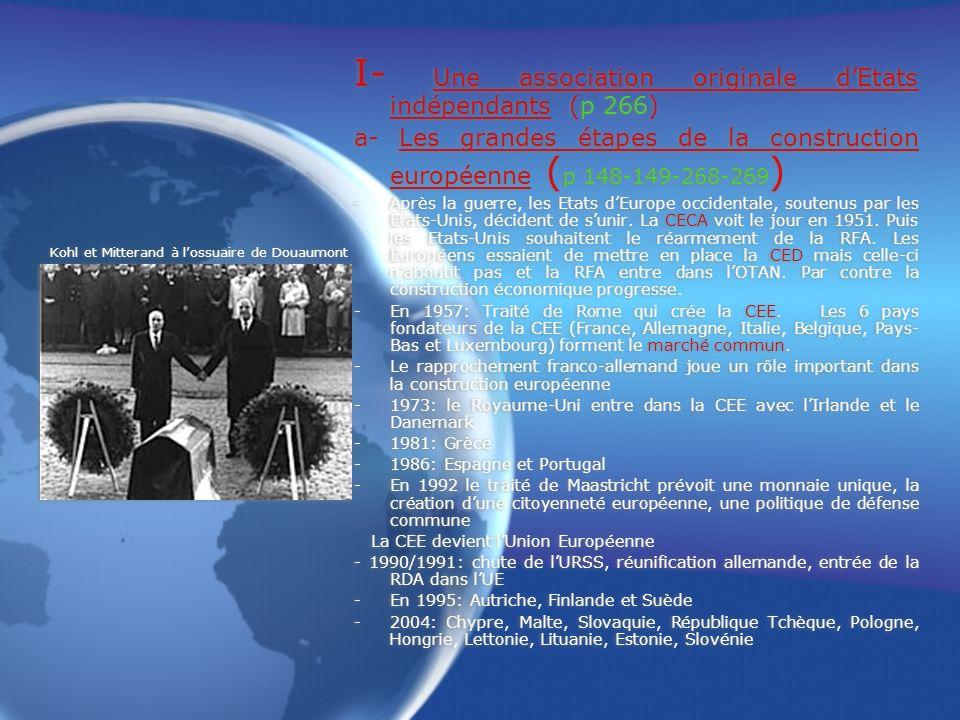 Kohl et Mitterand à lossuaire de Douaumont I- Une association originale dEtats indépendants (p 266) a- Les grandes étapes de la construction européenne ( p 148-149-268-269 ) -Après la guerre, les Etats dEurope occidentale, soutenus par les Etats-Unis, décident de sunir.