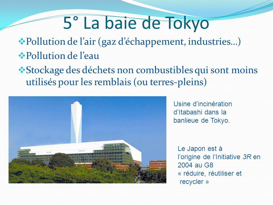 5° La baie de Tokyo Pollution de lair (gaz déchappement, industries…) Pollution de leau Stockage des déchets non combustibles qui sont moins utilisés