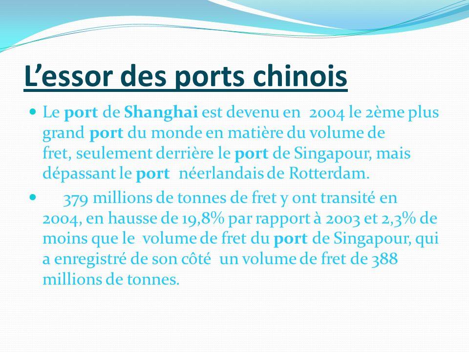 Lessor des ports chinois Le port de Shanghai est devenu en 2004 le 2ème plus grand port du monde en matière du volume de fret, seulement derrière le p