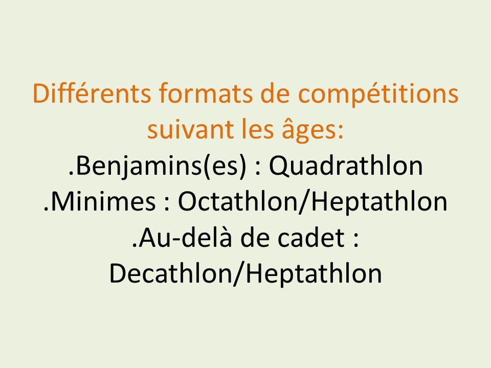 Différents formats de compétitions suivant les âges:.Benjamins(es) : Quadrathlon.Minimes : Octathlon/Heptathlon.Au-delà de cadet : Decathlon/Heptathlo