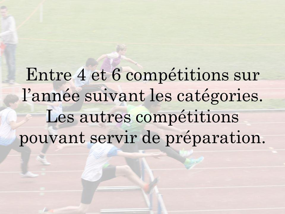Entre 4 et 6 compétitions sur lannée suivant les catégories. Les autres compétitions pouvant servir de préparation.