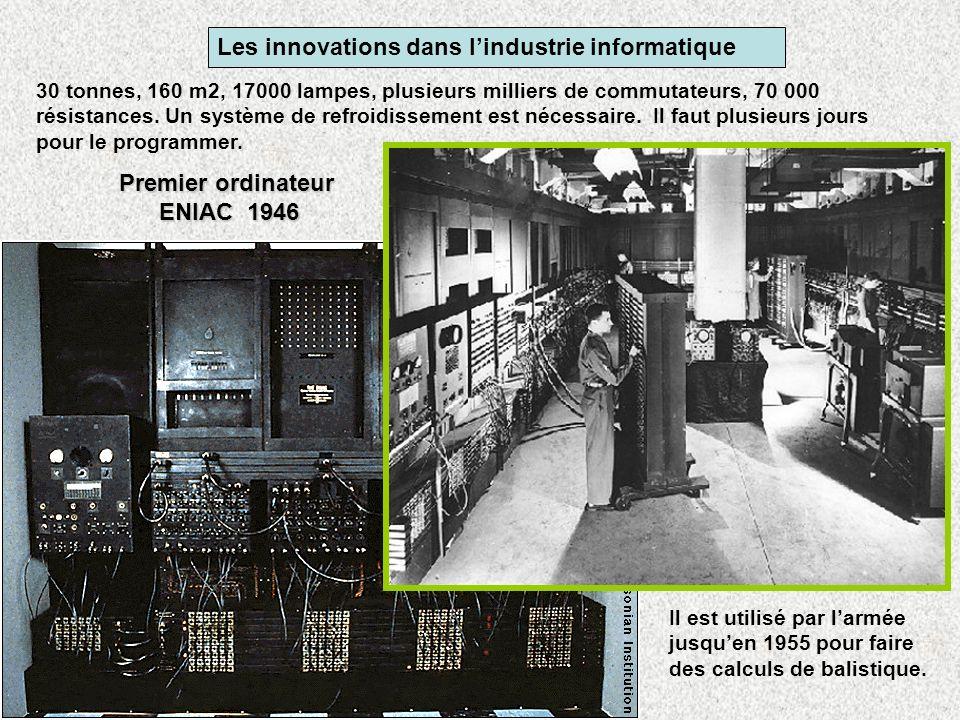 Les innovations dans lindustrie informatique Premier ordinateur ENIAC 1946 30 tonnes, 160 m2, 17000 lampes, plusieurs milliers de commutateurs, 70 000