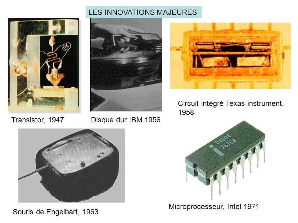 Souris de Engelbart, 1963 Microprocesseur, Intel 1971 Transistor, 1947Disque dur IBM 1956 Circuit intégré Texas instrument, 1958 LES INNOVATIONS MAJEU