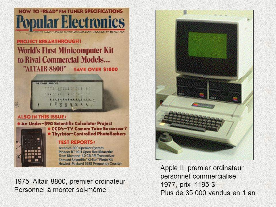 Apple II, premier ordinateur personnel commercialisé 1977, prix 1195 $ Plus de 35 000 vendus en 1 an 1975, Altair 8800, premier ordinateur Personnel à
