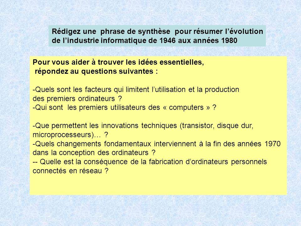 Rédigez une phrase de synthèse pour résumer lévolution de lindustrie informatique de 1946 aux années 1980 Pour vous aider à trouver les idées essentie