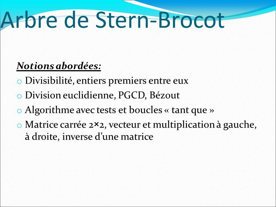 Arbre de Stern-Brocot Notions abordées: o Divisibilité, entiers premiers entre eux o Division euclidienne, PGCD, Bézout o Algorithme avec tests et bou