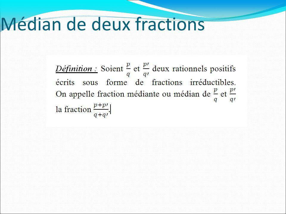 Médian de deux fractions