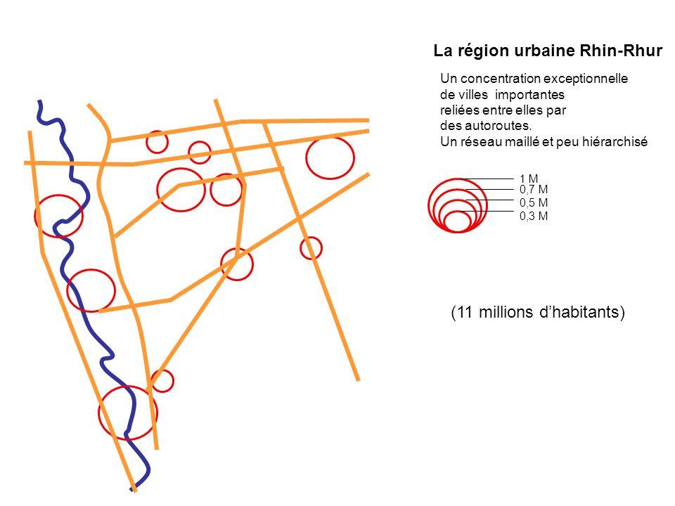 La région urbaine Rhin-Rhur Un concentration exceptionnelle de villes importantes reliées entre elles par des autoroutes. Un réseau maillé et peu hiér