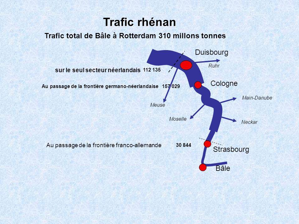 sur le seul secteur néerlandais 112 135 Trafic total de Bâle à Rotterdam 310 millons tonnes Au passage de la frontière germano-néerlandaise Au passage