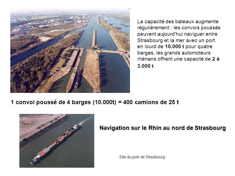 La capacité des bateaux augmente régulièrement : les convois poussés peuvent aujourd hui naviguer entre Strasbourg et la mer avec un port en lourd de 10.000 t pour quatre barges, les grands automoteurs rhénans offrent une capacité de 2 à 3.000 t.