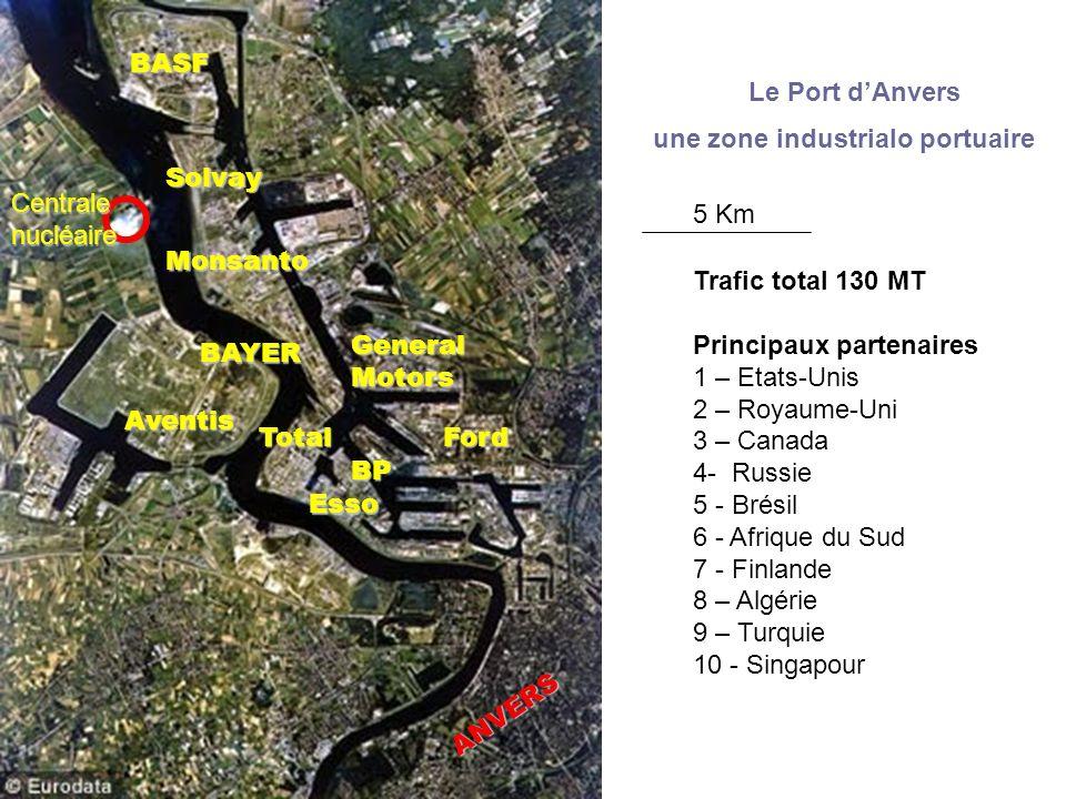 Le Port dAnvers une zone industrialo portuaire BASF Solvay BAYER Aventis Ford GeneralMotors Total Esso Monsanto BP Centralenucléaire ANVERS 5 Km Trafi