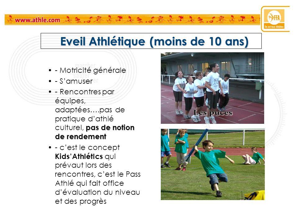 Eveil Athlétique (moins de 10 ans) Eveil Athlétique (moins de 10 ans) - Motricité générale - Samuser pas de notion de rendement- Rencontres par équipe