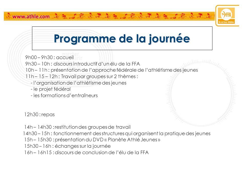 Programme de la journée 9h00 – 9h30 : accueil 9h30 – 10h : discours introductif dun élu de la FFA 10h – 11h : présentation de lapproche fédérale de la