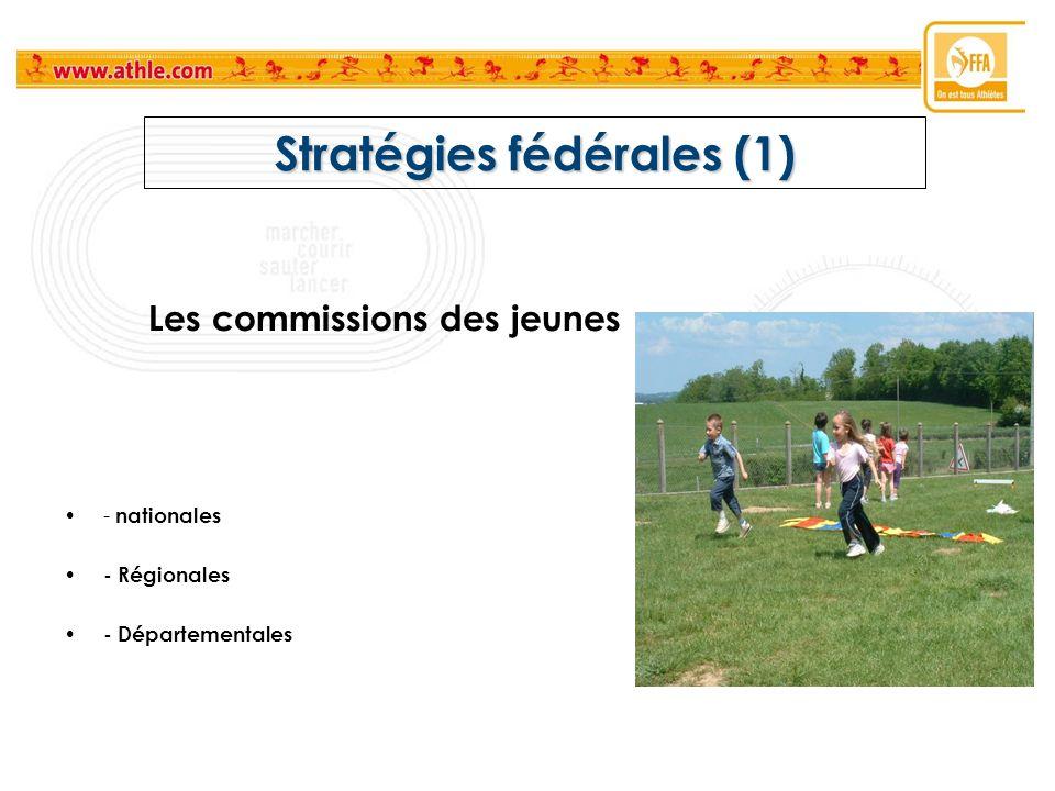 Stratégies fédérales (1) Les commissions des jeunes - nationales - Régionales - Départementales