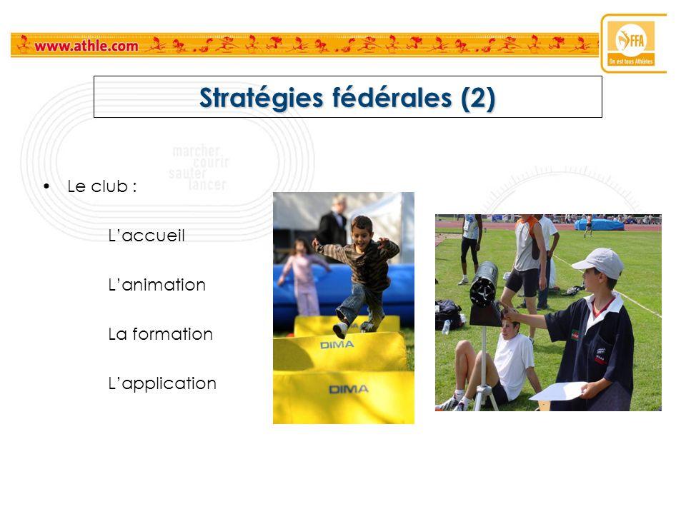 Stratégies fédérales (2) Le club : Laccueil Lanimation La formation Lapplication