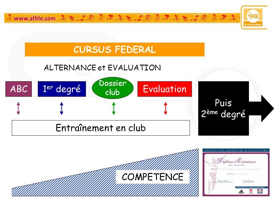 CURSUS FEDERAL ALTERNANCE et EVALUATION ABC1 er degré Entraînement en club Evaluation Dossier club COMPETENCE Puis 2 ème degré