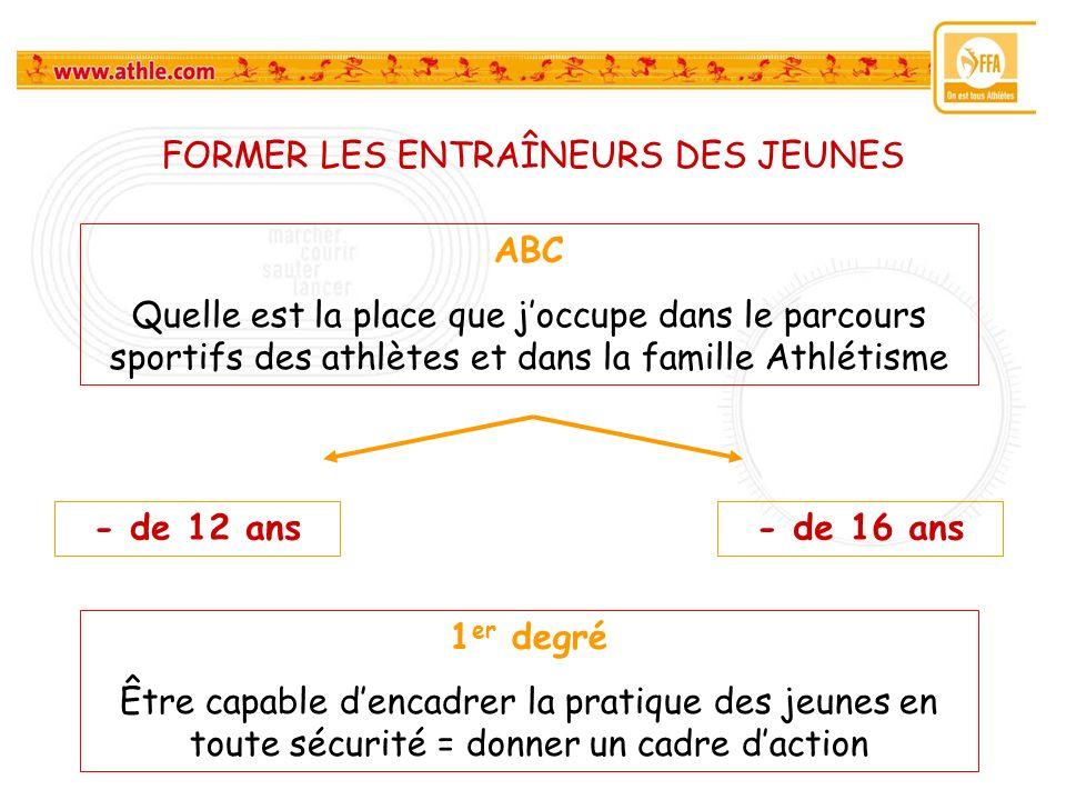 FORMER LES ENTRAÎNEURS DES JEUNES ABC Quelle est la place que joccupe dans le parcours sportifs des athlètes et dans la famille Athlétisme - de 12 ans