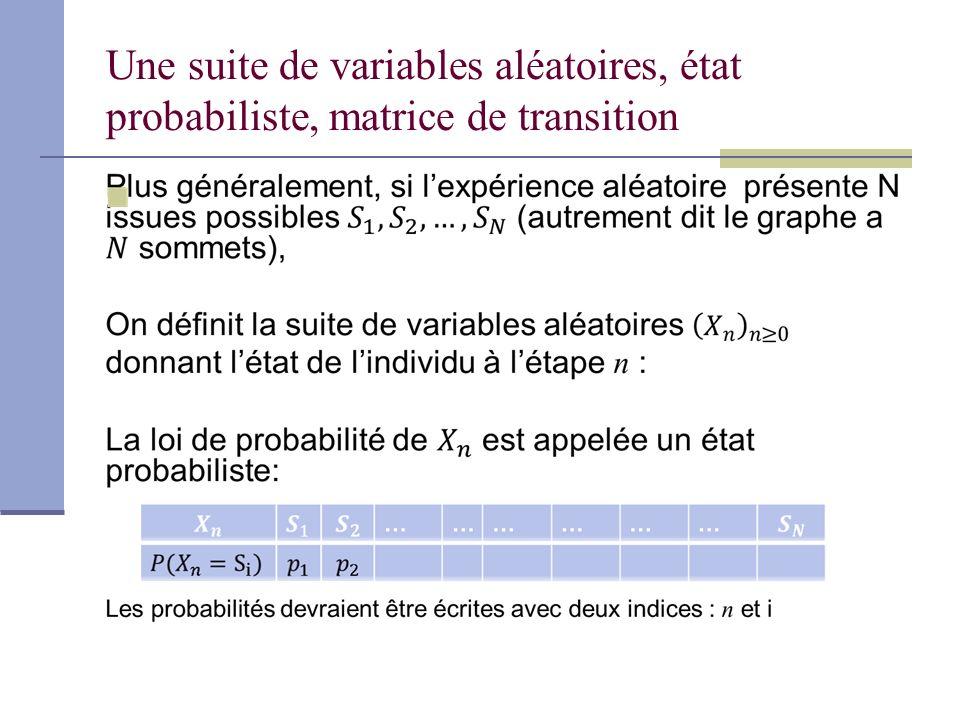 Une suite de variables aléatoires, état probabiliste, matrice de transition