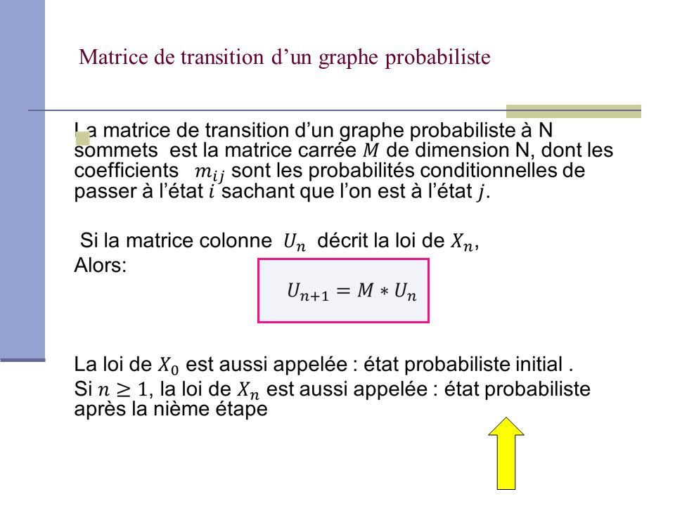 Matrice de transition dun graphe probabiliste