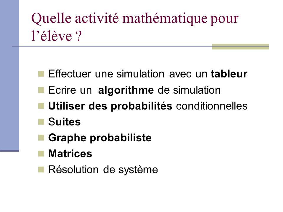 Quelle activité mathématique pour lélève .