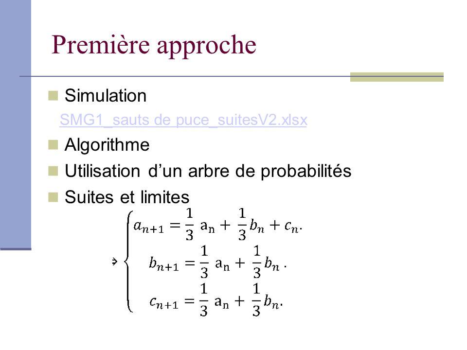 Première approche Simulation SMG1_sauts de puce_suitesV2.xlsx Algorithme Utilisation dun arbre de probabilités Suites et limites