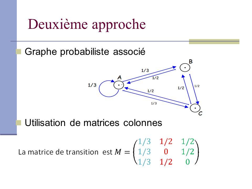 Deuxième approche Graphe probabiliste associé Utilisation de matrices colonnes