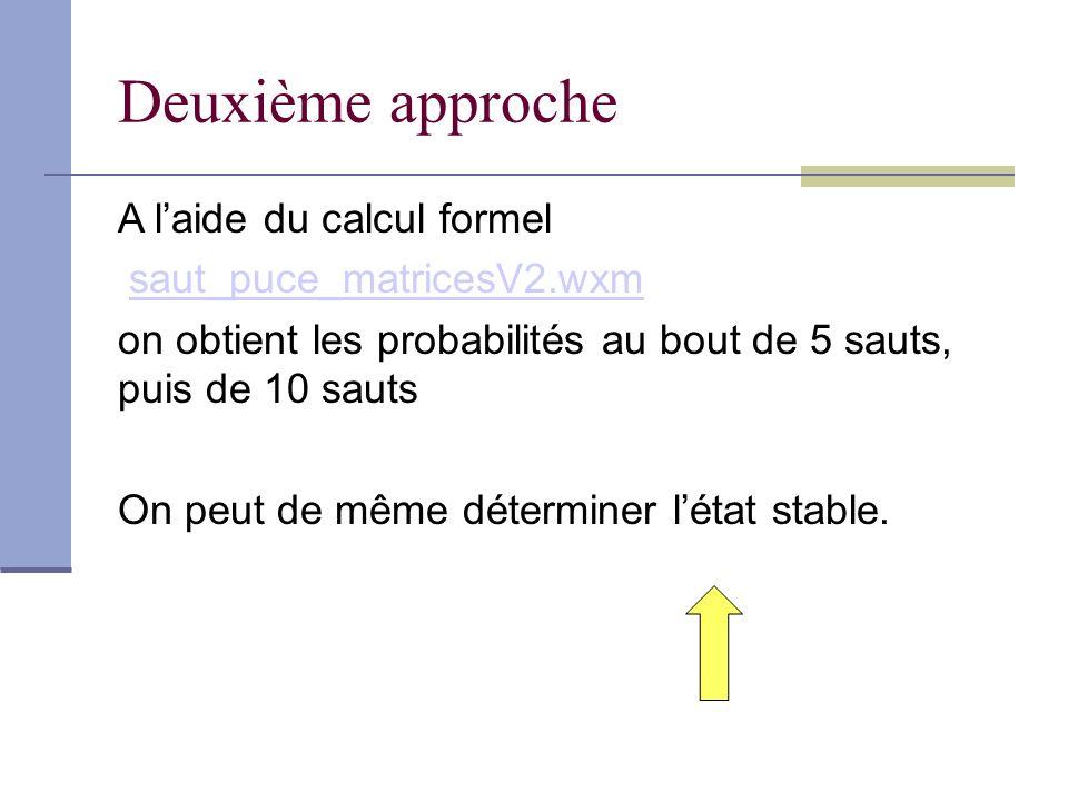 Deuxième approche A laide du calcul formel saut_puce_matricesV2.wxm on obtient les probabilités au bout de 5 sauts, puis de 10 sauts On peut de même déterminer létat stable.