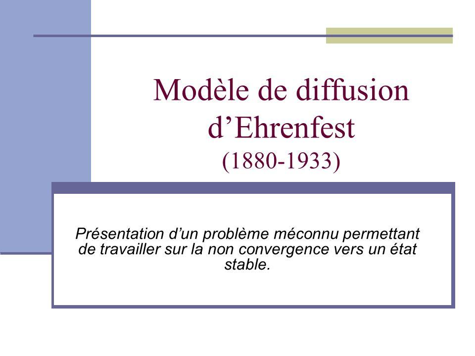 Modèle de diffusion dEhrenfest (1880-1933) Présentation dun problème méconnu permettant de travailler sur la non convergence vers un état stable.