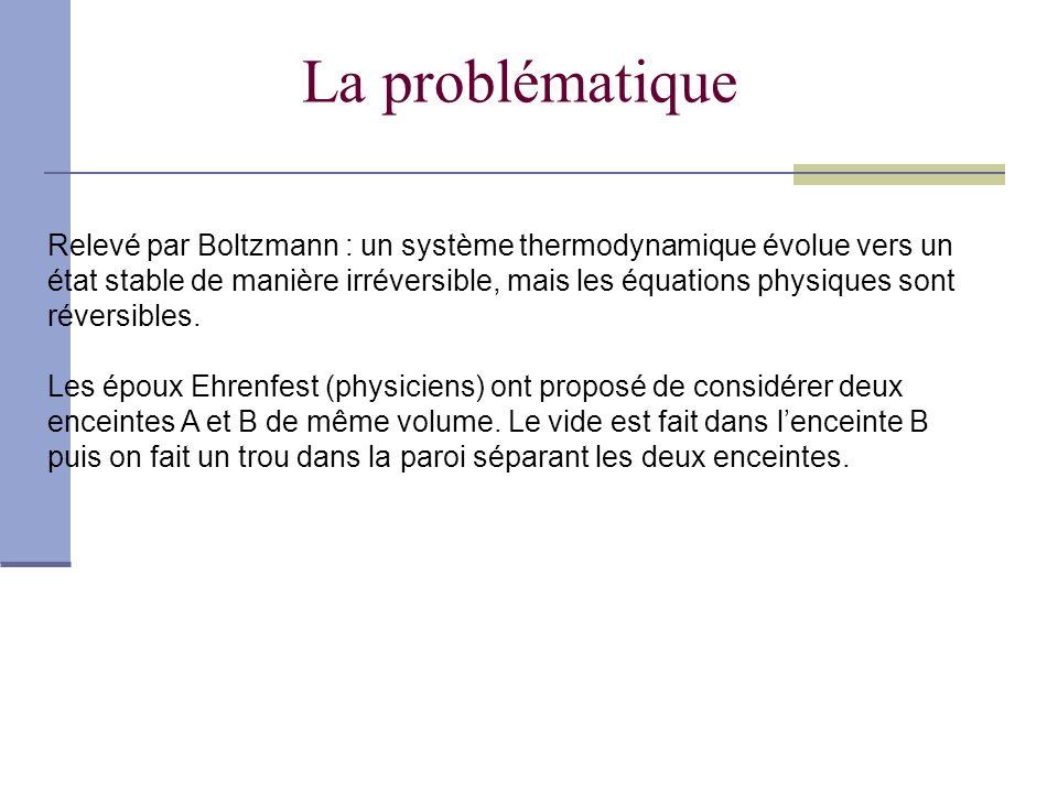 La problématique Relevé par Boltzmann : un système thermodynamique évolue vers un état stable de manière irréversible, mais les équations physiques sont réversibles.