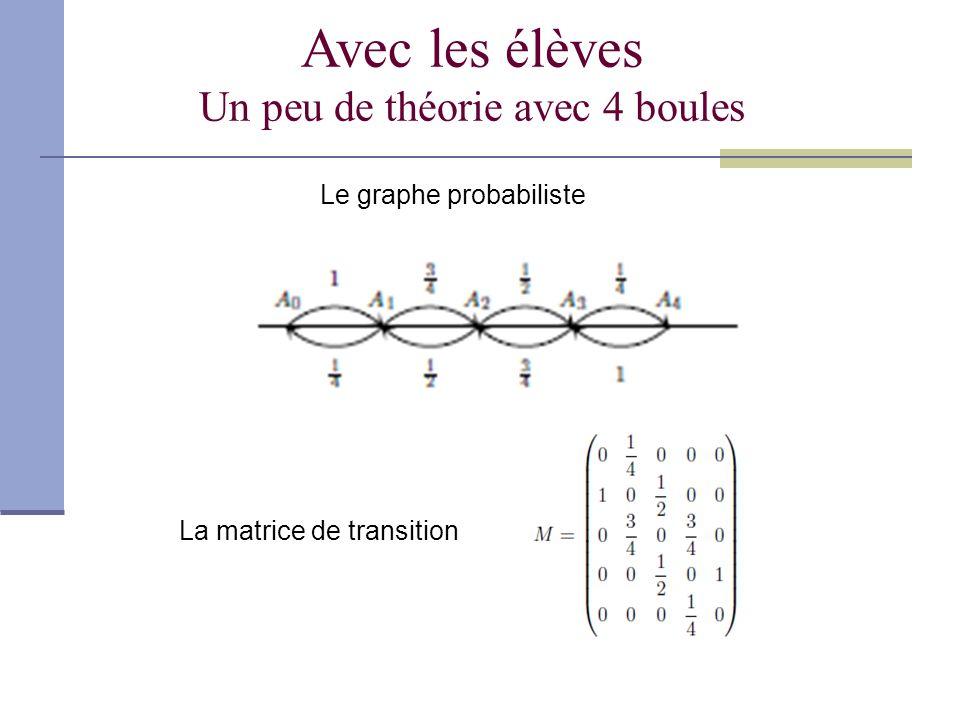 Avec les élèves Un peu de théorie avec 4 boules Le graphe probabiliste La matrice de transition