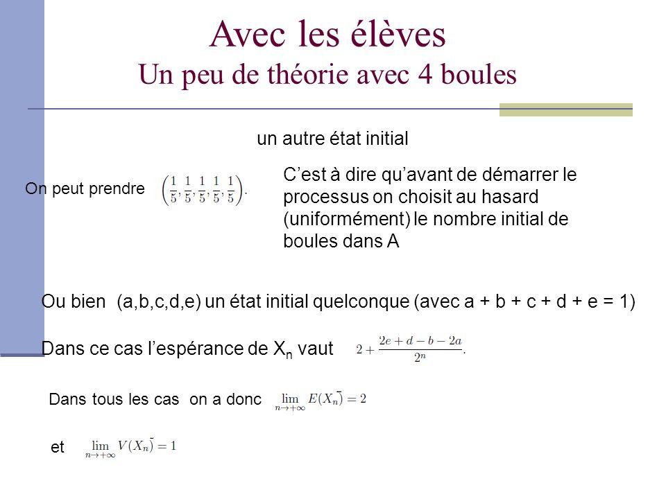 Avec les élèves Un peu de théorie avec 4 boules un autre état initial On peut prendre Cest à dire quavant de démarrer le processus on choisit au hasard (uniformément) le nombre initial de boules dans A Ou bien (a,b,c,d,e) un état initial quelconque (avec a + b + c + d + e = 1) Dans ce cas lespérance de X n vaut Dans tous les cas on a donc et