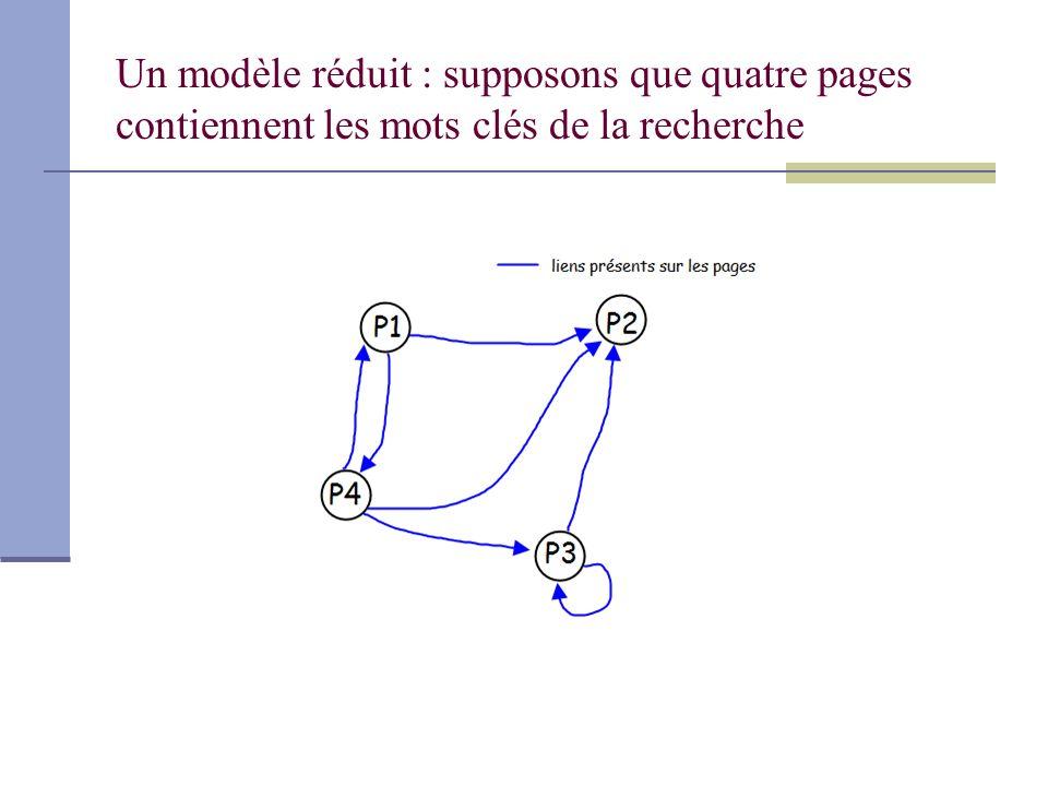 Un modèle réduit : supposons que quatre pages contiennent les mots clés de la recherche