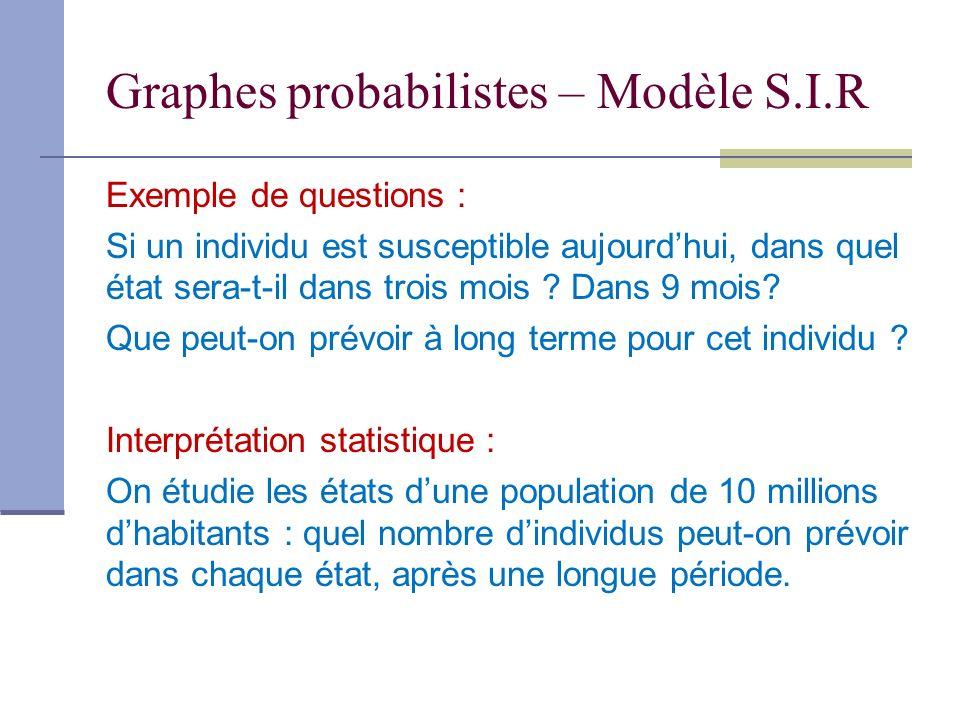Graphes probabilistes – Modèle S.I.R Exemple de questions : Si un individu est susceptible aujourdhui, dans quel état sera-t-il dans trois mois .