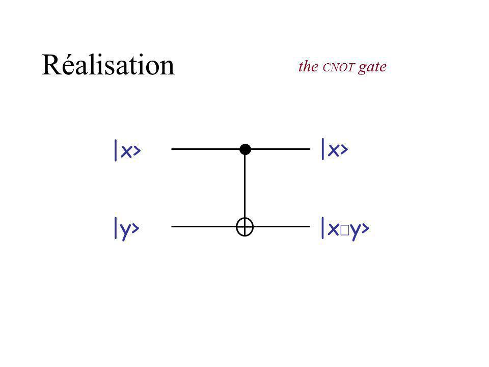 Réalisation 7-qubit, RMN (IBM) Résonance Magnétique Nucléaire : 15=3x5 !! (algorithme de Shor)